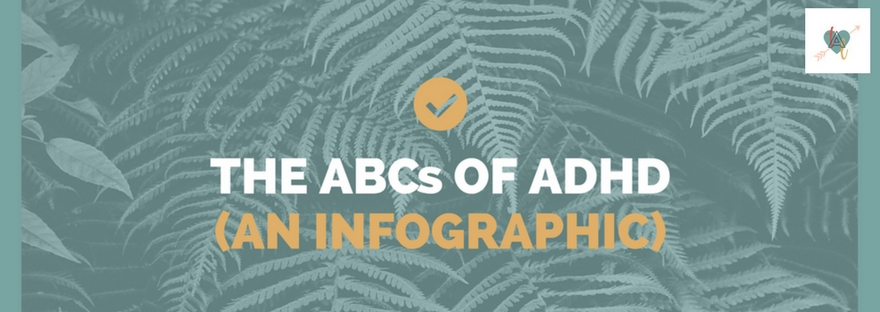 ABC of ADHD An infographic of ADHD basics Understand ADD